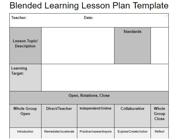 Blended Learning Lesson Plan Template