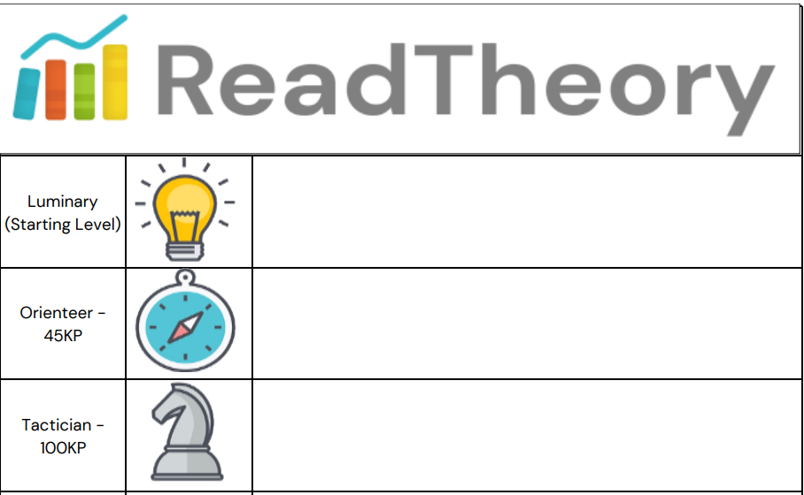ReadTheory Competitions
