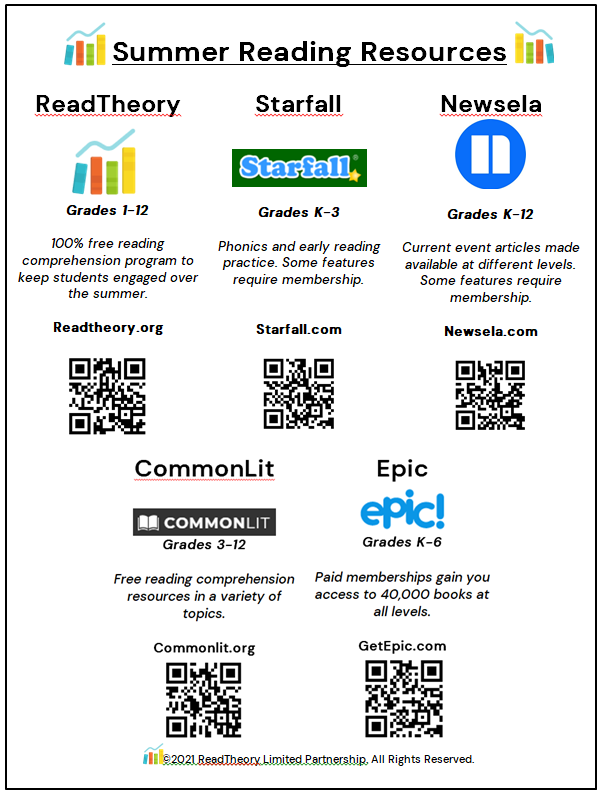 Handy Reading Resource Sheet you can send home with your students